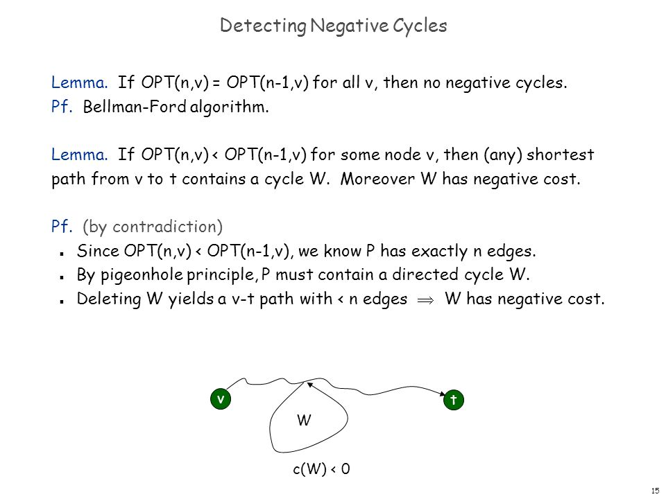 15 Detecting Negative Cycles Lemma. If OPT(n,v) = OPT(n-1,v) for all v, then no negative cycles.