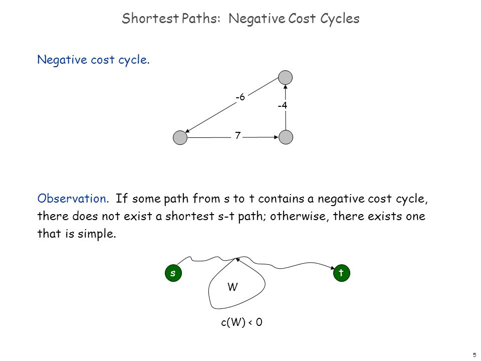 5 Shortest Paths: Negative Cost Cycles Negative cost cycle.