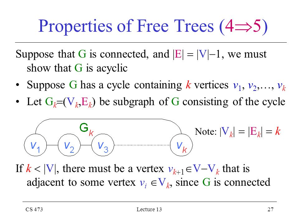 CS 473Lecture 1327 Properties of Free Trees (4  5) Suppose that G is connected, and |E|  |V|  1, we must show that G is acyclic Suppose G has a cycle containing k vertices v 1, v 2, , v k Let G k  (V k,E k ) be subgraph of G consisting of the cycle If k  |V|, there must be a vertex v k  1  V  V k that is adjacent to some vertex v i  V k, since G is connected Note: | V k |  |E k |  k