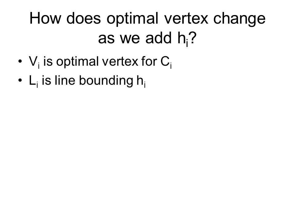 How does optimal vertex change as we add h i .