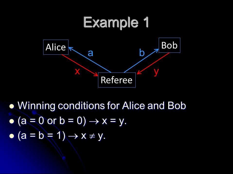 Example 1 Winning conditions for Alice and Bob Winning conditions for Alice and Bob (a = 0 or b = 0)  x = y.