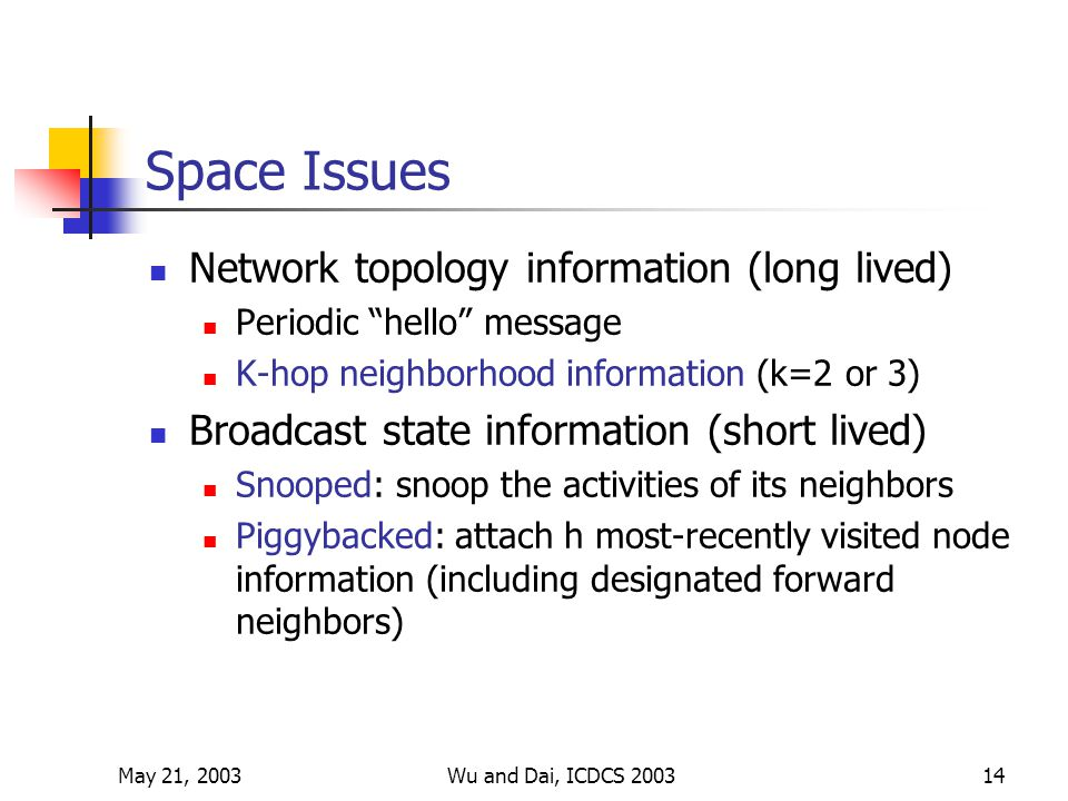 May 21, 2003Wu and Dai, ICDCS 200314 Space Issues Network topology information (long lived) Periodic hello message K-hop neighborhood information (k=2 or 3) Broadcast state information (short lived) Snooped: snoop the activities of its neighbors Piggybacked: attach h most-recently visited node information (including designated forward neighbors)