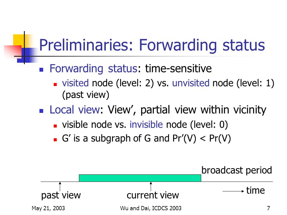 May 21, 2003Wu and Dai, ICDCS 20037 Preliminaries: Forwarding status Forwarding status: time-sensitive visited node (level: 2) vs.
