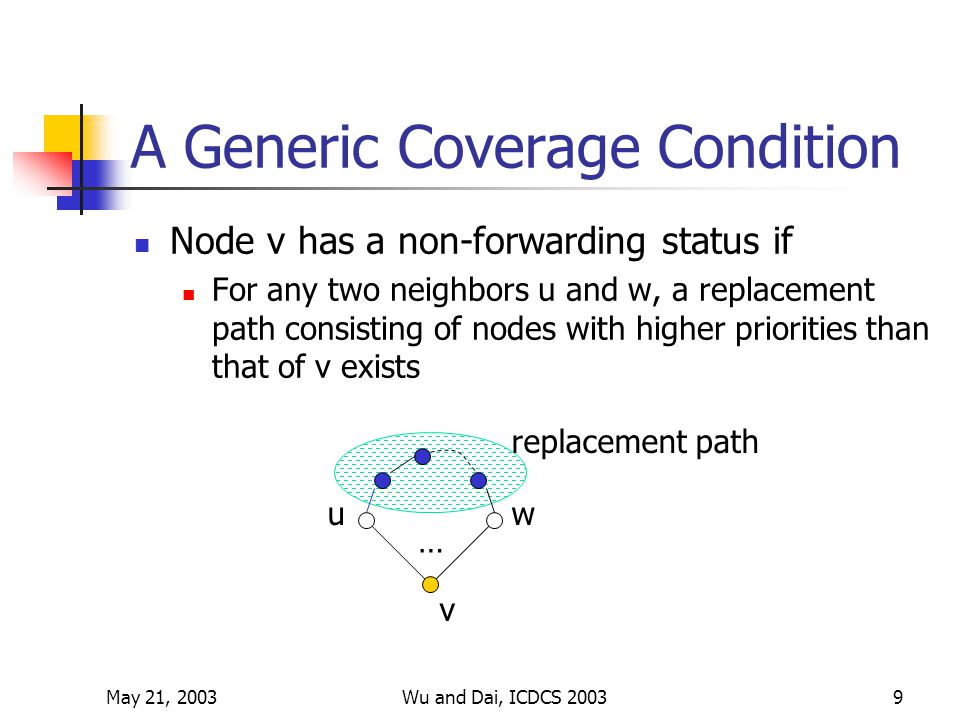 May 21, 2003Wu and Dai, ICDCS 20039 A Generic Coverage Condition Node v has a non-forwarding status if For any two neighbors u and w, a replacement path consisting of nodes with higher priorities than that of v exists u v w … replacement path