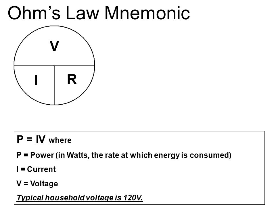 Ohm's Law Mnemonic P = IV where P = Power (in Watts, the rate at which energy is consumed) I = Current V = Voltage Typical household voltage is 120V.