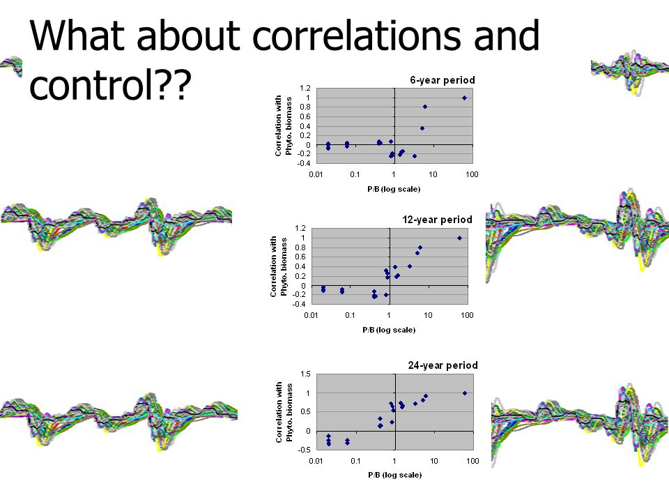 What about correlations and control