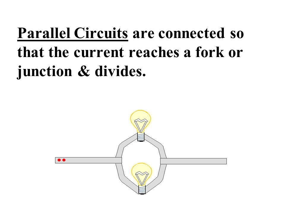 Parallel Circuits are connected so that the current reaches a fork or junction & divides.