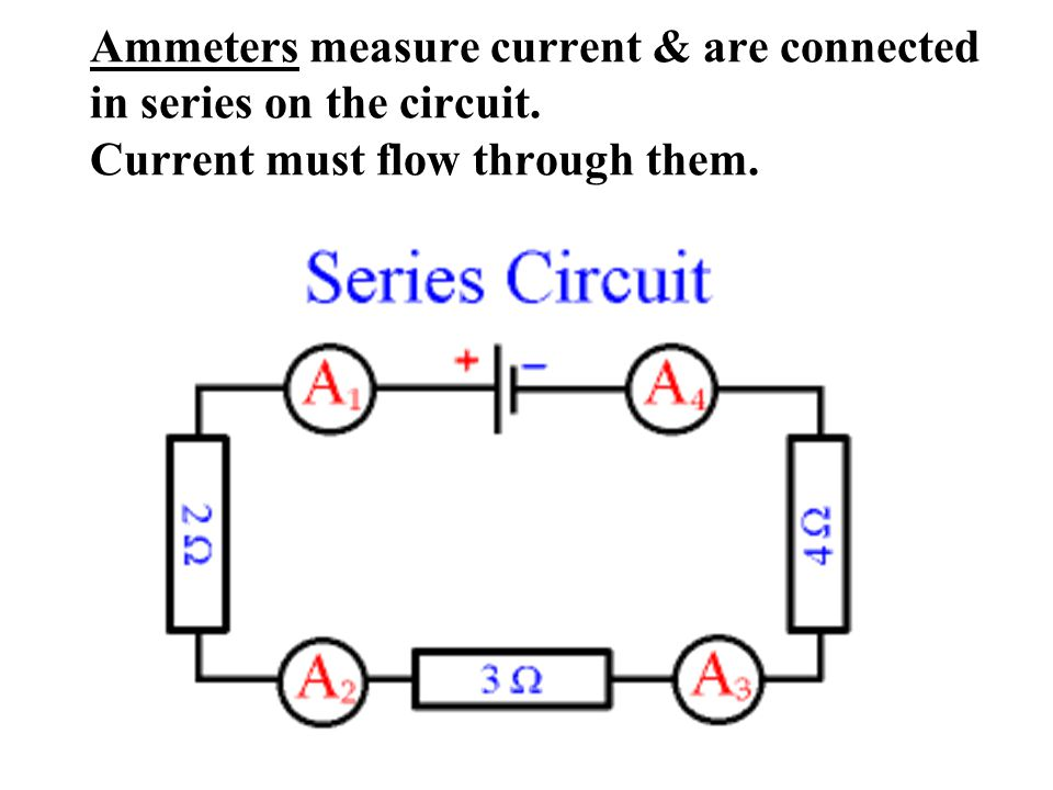 Ammeters measure current & are connected in series on the circuit. Current must flow through them.