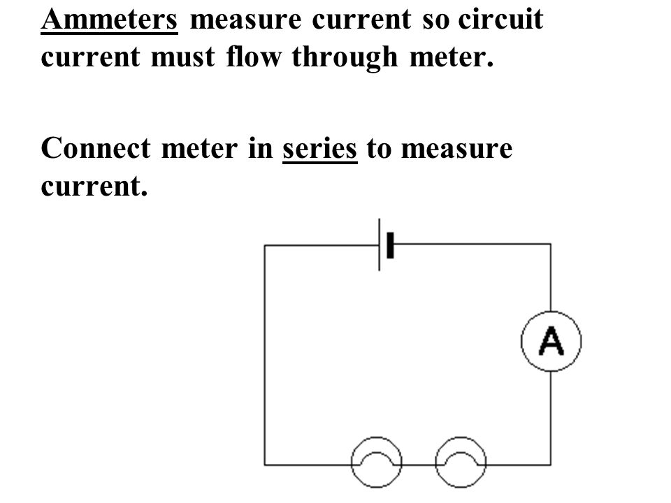 Ammeters measure current so circuit current must flow through meter.