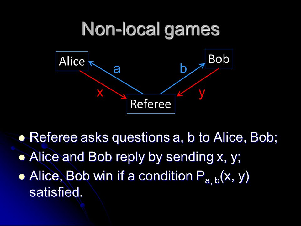 Non-local games Referee asks questions a, b to Alice, Bob; Referee asks questions a, b to Alice, Bob; Alice and Bob reply by sending x, y; Alice and Bob reply by sending x, y; Alice, Bob win if a condition P a, b (x, y) satisfied.