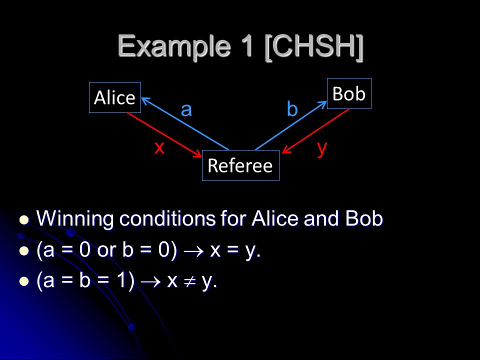 Example 1 [CHSH] Winning conditions for Alice and Bob Winning conditions for Alice and Bob (a = 0 or b = 0)  x = y.