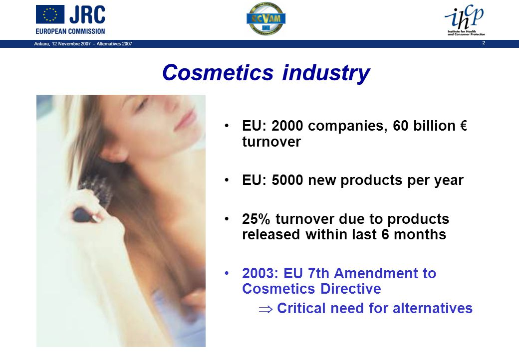 Ankara, 12 Novembre 2007 – Alternatives 2007 2 Cosmetics industry EU: 2000 companies, 60 billion € turnover EU: 5000 new products per year 25% turnover due to products released within last 6 months 2003: EU 7th Amendment to Cosmetics Directive  Critical need for alternatives