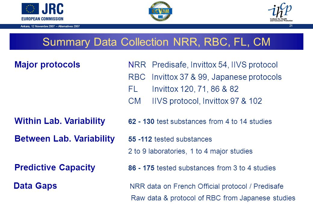 Ankara, 12 Novembre 2007 – Alternatives 2007 21 Summary Data Collection NRR, RBC, FL, CM Data Gaps NRR data on French Official protocol / Predisafe Raw data & protocol of RBC from Japanese studies Major protocols NRR Predisafe, Invittox 54, IIVS protocol RBC Invittox 37 & 99, Japanese protocols FL Invittox 120, 71, 86 & 82 CM IIVS protocol, Invittox 97 & 102 Within Lab.