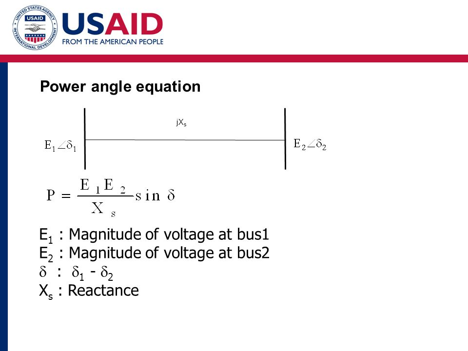 E 1 : Magnitude of voltage at bus1 E 2 : Magnitude of voltage at bus2  :  1 -  2 X s : Reactance jX s Power angle equation