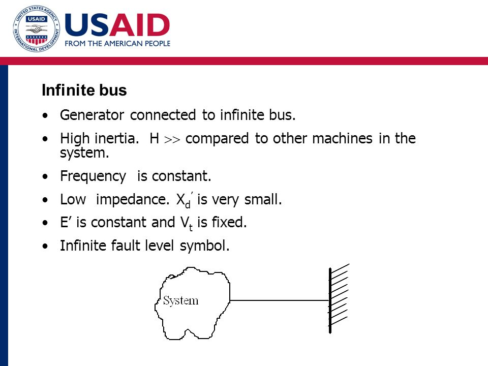 Infinite bus Generator connected to infinite bus. High inertia.
