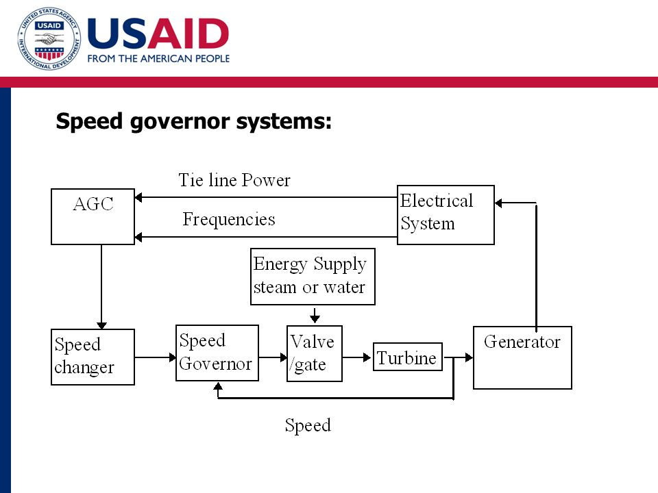 Speed governor systems: