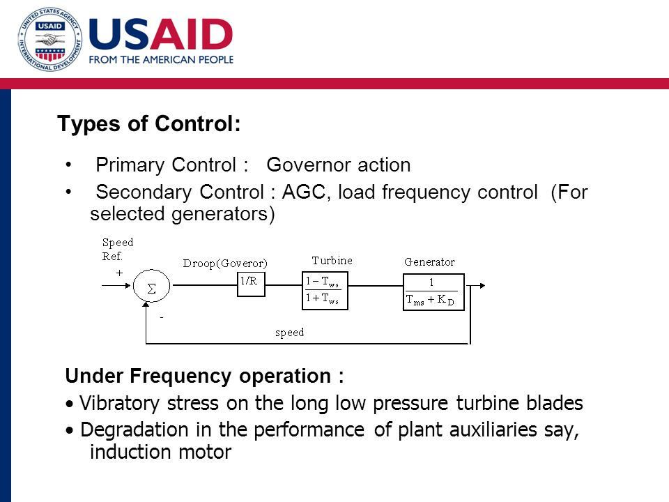 Types of Control: Primary Control : Governor action Secondary Control : AGC, load frequency control (For selected generators) Under Frequency operation :  Vibratory stress on the long low pressure turbine blades  Degradation in the performance of plant auxiliaries say, induction motor