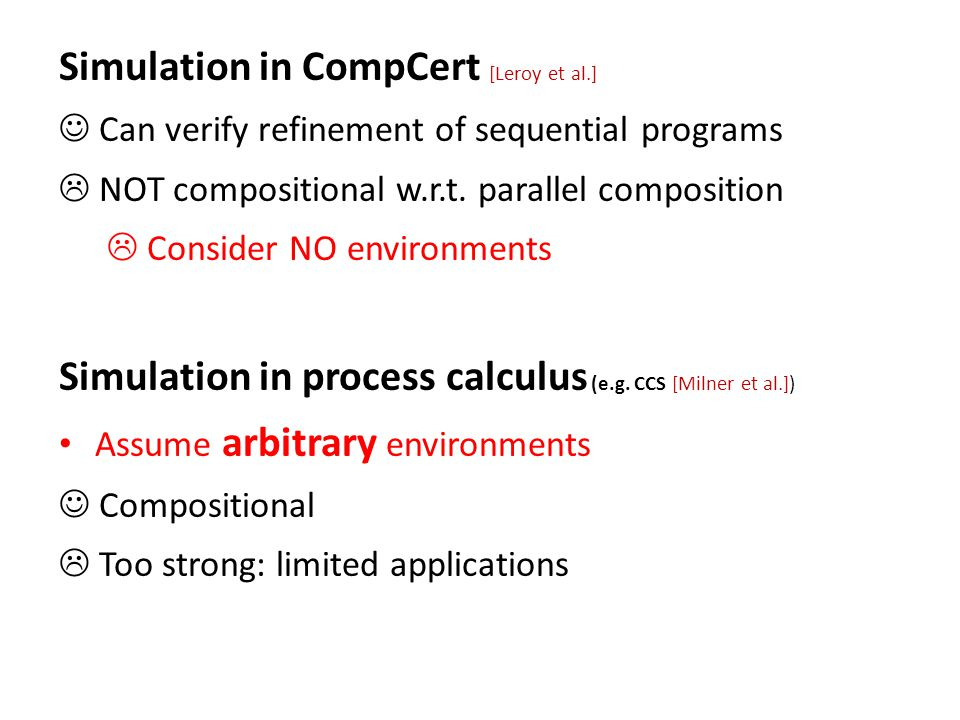 Simulation in CompCert [Leroy et al.] Can verify refinement of sequential programs  NOT compositional w.r.t.