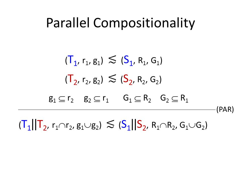 Parallel Compositionality ( T 1 || T 2, r 1  r 2, g 1  g 2 ) ≲ ( S 1 || S 2, R 1  R 2, G 1  G 2 ) ( T 2, r 2, g 2 ) ≲ ( S 2, R 2, G 2 ) ( T 1, r 1, g 1 ) ≲ ( S 1, R 1, G 1 ) g 1  r 2 g 2  r 1 G 1  R 2 G 2  R 1 (PAR)