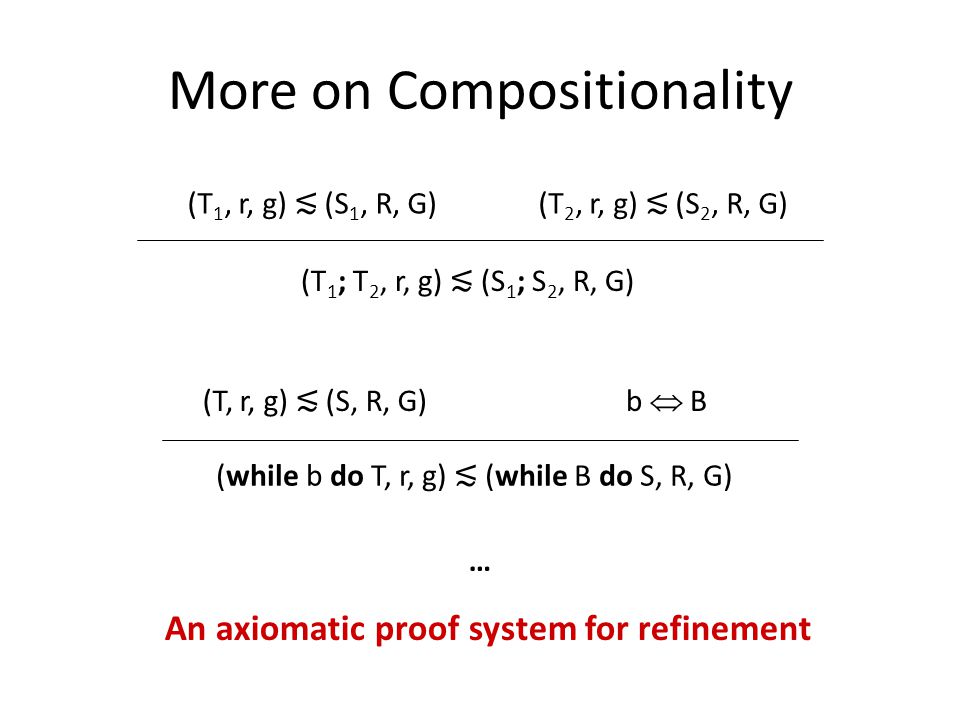 More on Compositionality (T 1, r, g) ≲ (S 1, R, G)(T 2, r, g) ≲ (S 2, R, G) (T 1 ; T 2, r, g) ≲ (S 1 ; S 2, R, G) (T, r, g) ≲ (S, R, G) b  B (while b do T, r, g) ≲ (while B do S, R, G) An axiomatic proof system for refinement …