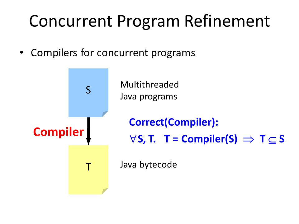 Concurrent Program Refinement Compilers for concurrent programs T S Compiler Multithreaded Java programs Java bytecode Correct(Compiler):  S, T.