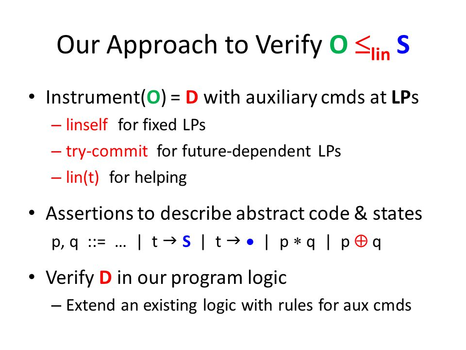 Our Approach to Verify O  lin S Instrument(O) = D with auxiliary cmds at LPs – linself for fixed LPs – try-commit for future-dependent LPs – lin(t) for helping Assertions to describe abstract code & states p, q ::= … | t  S | t   | p  q | p  q Verify D in our program logic – Extend an existing logic with rules for aux cmds