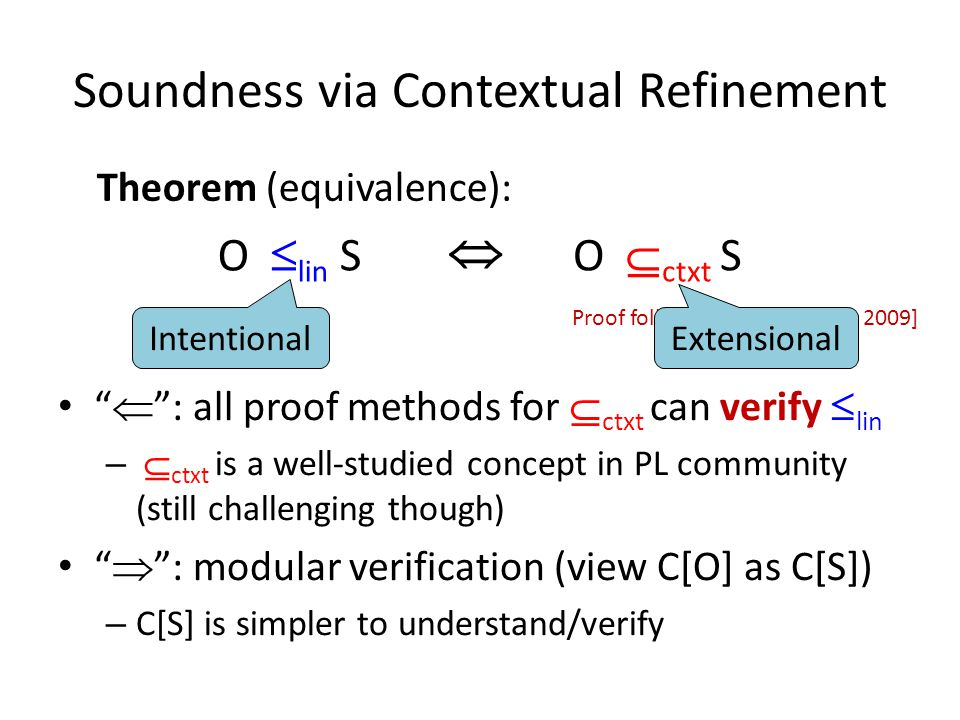 Soundness via Contextual Refinement O  lin S  : all proof methods for  ctxt can verify  lin –  ctxt is a well-studied concept in PL community (still challenging though)  : modular verification (view C[O] as C[S]) – C[S] is simpler to understand/verify Theorem (equivalence): O  ctxt S  Proof follows [Filipovic et al., 2009] Intentional Extensional
