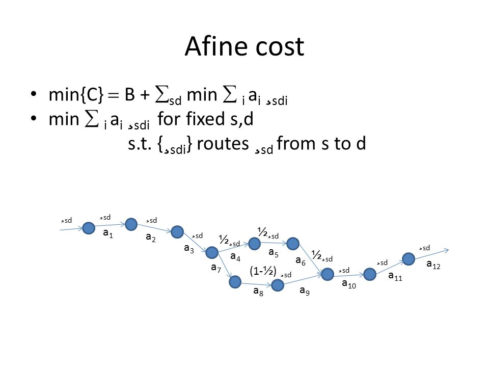 Afine cost min{C}  B +  sd min  i a i ¸ sdi min  i a i ¸ sdi for fixed s,d s.t.