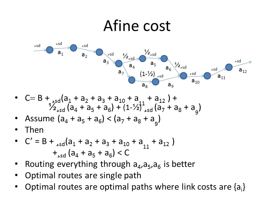 Afine cost C  B + ¸ sd (a 1 + a 2 + a 3 + a 10 + a 11 + a 12 ) + ½¸ sd (a 4 + a 5 + a 6 ) + (1- ½ ) ¸ sd (a 7 + a 8 + a 9 ) Assume (a 4 + a 5 + a 6 ) < (a 7 + a 8 + a 9 ) Then C' = B + ¸ sd (a 1 + a 2 + a 3 + a 10 + a 11 + a 12 ) + ¸ sd (a 4 + a 5 + a 6 ) < C Routing everything through a 4,a 5,a 6 is better Optimal routes are single path Optimal routes are optimal paths where link costs are {a i } ¸ sd ½¸ sd ¸ sd ½¸ sd (1- ½ ) ¸ sd a1a1 a2a2 a3a3 a4a4 a5a5 a6a6 a 10 a 11 a 12 a9a9 a8a8 a7a7
