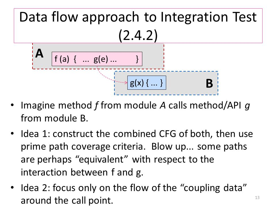 Data flow approach to Integration Test (2.4.2) Imagine method f from module A calls method/API g from module B.