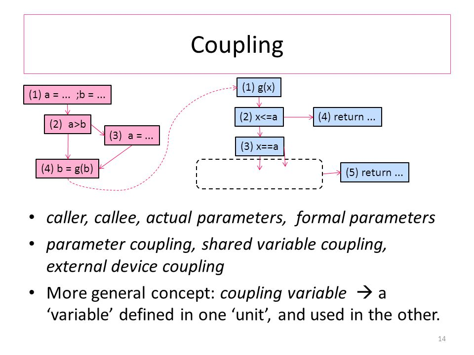 Coupling caller, callee, actual parameters, formal parameters parameter coupling, shared variable coupling, external device coupling More general concept: coupling variable  a 'variable' defined in one 'unit', and used in the other.
