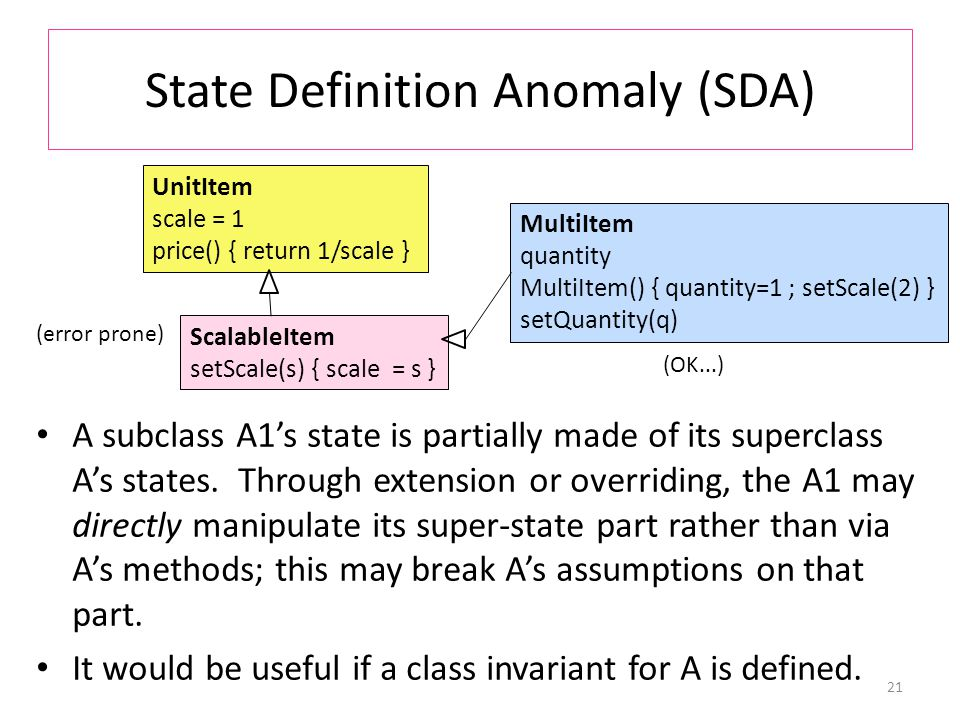 State Definition Anomaly (SDA) A subclass A1's state is partially made of its superclass A's states.