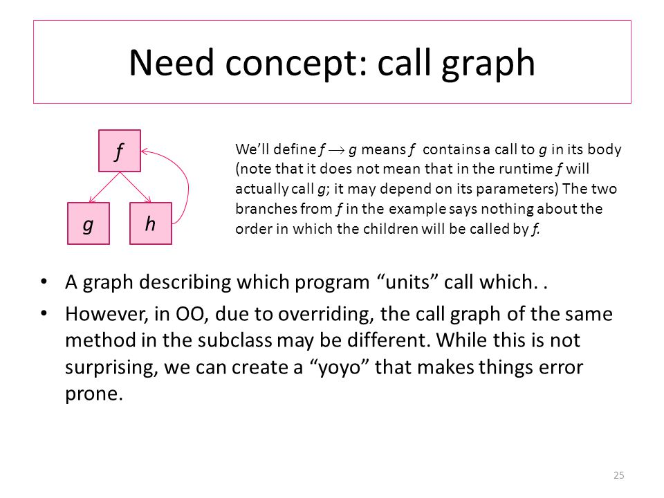 Need concept: call graph A graph describing which program units call which..