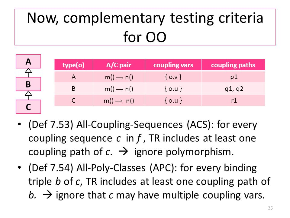 Now, complementary testing criteria for OO (Def 7.53) All-Coupling-Sequences (ACS): for every coupling sequence c in f, TR includes at least one coupling path of c.