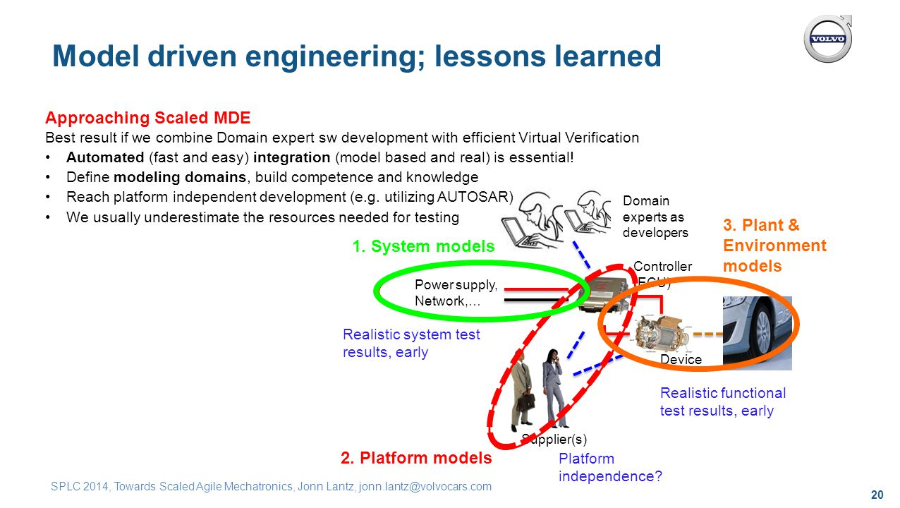 20 SPLC 2014, Towards Scaled Agile Mechatronics, Jonn Lantz, jonn.lantz@volvocars.com Model driven engineering; lessons learned Controller (ECU) Device Domain experts as developers Supplier(s) Power supply, Network,… Realistic functional test results, early Realistic system test results, early 2.
