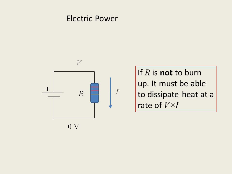 Electric Power If R is not to burn up. It must be able to dissipate heat at a rate of V×I