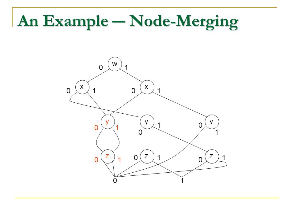 An Example ― Node-Merging wxx 01 yyzz 01 00 0 0 0 0 11 1 1 11 yz 0 0 1 1