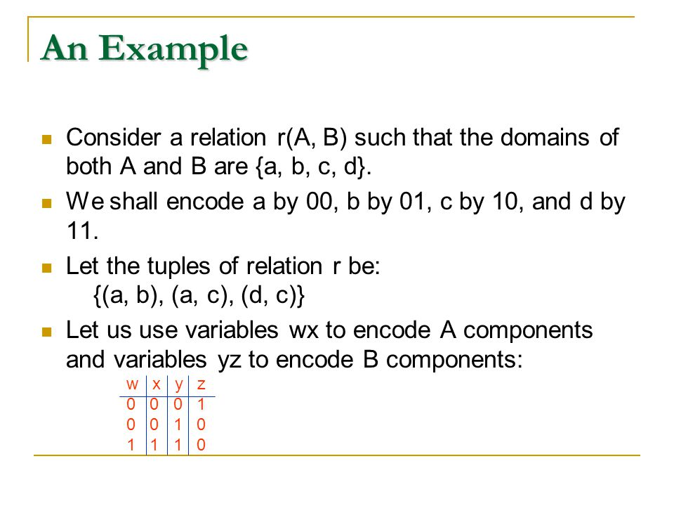 An Example Consider a relation r(A, B) such that the domains of both A and B are {a, b, c, d}.