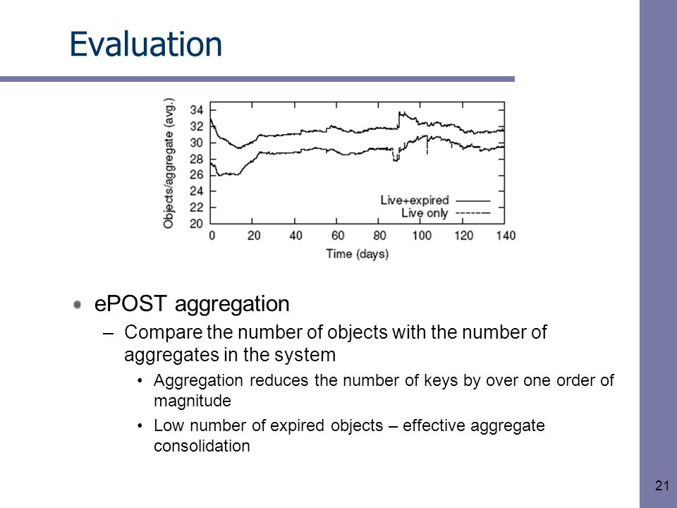 21 Evaluation ePOST aggregation –Compare the number of objects with the number of aggregates in the system Aggregation reduces the number of keys by over one order of magnitude Low number of expired objects – effective aggregate consolidation