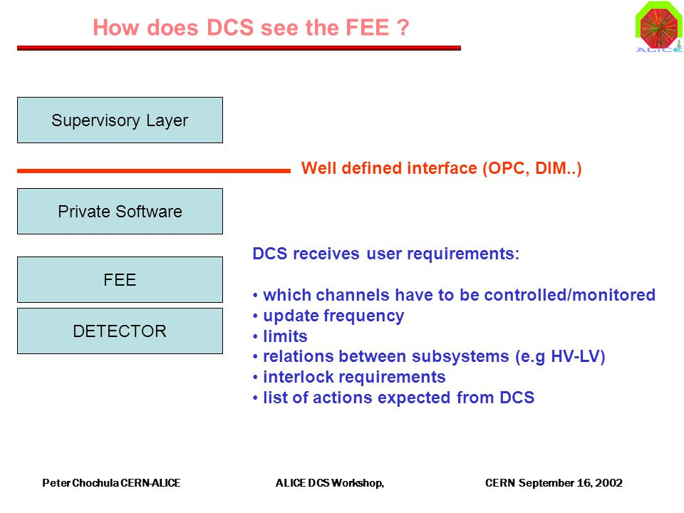 Peter Chochula CERN-ALICE ALICE DCS Workshop, CERN September 16, 2002 How does DCS see the FEE .