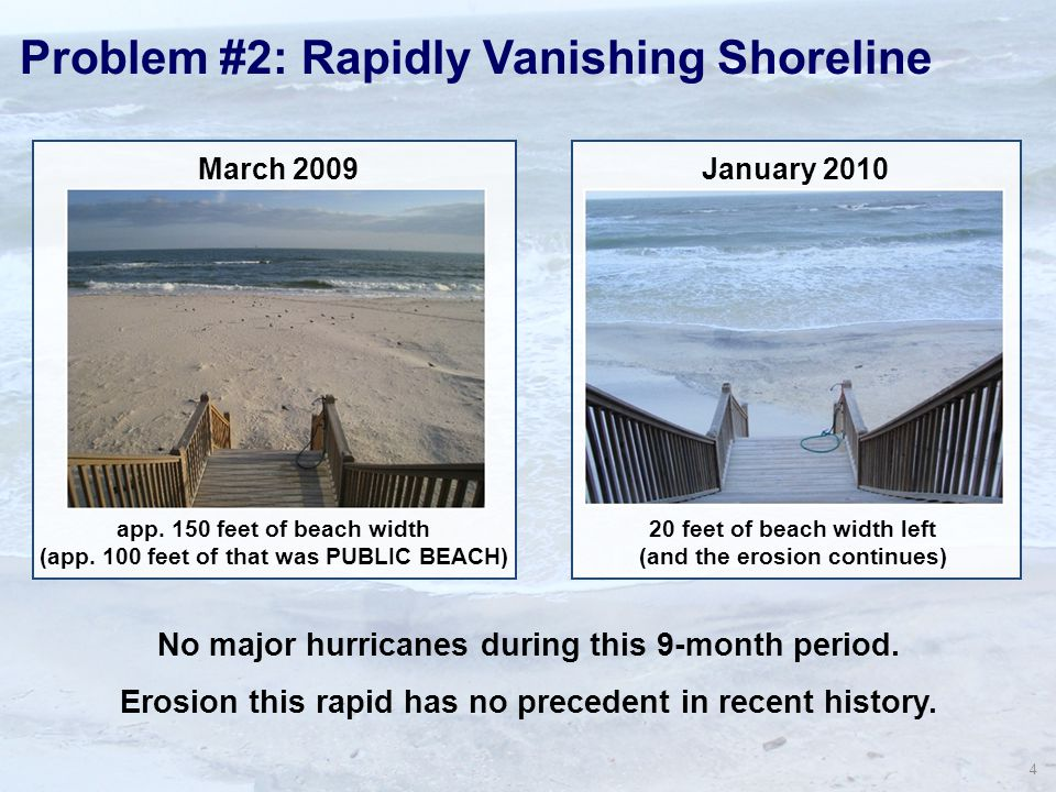4 Problem #2: Rapidly Vanishing Shoreline app. 150 feet of beach width (app.