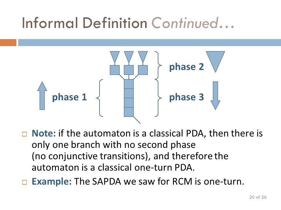 Informal Definition Continued… of 26 20  Note: if the automaton is a classical PDA, then there is only one branch with no second phase (no conjunctive transitions), and therefore the automaton is a classical one-turn PDA.