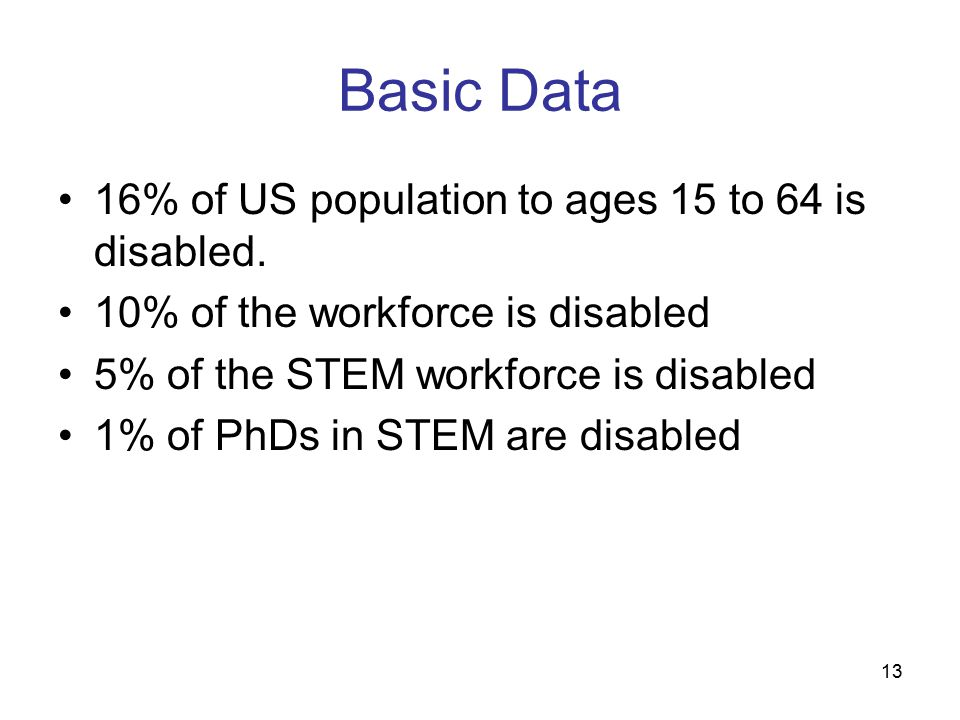13 Basic Data 16% of US population to ages 15 to 64 is disabled.
