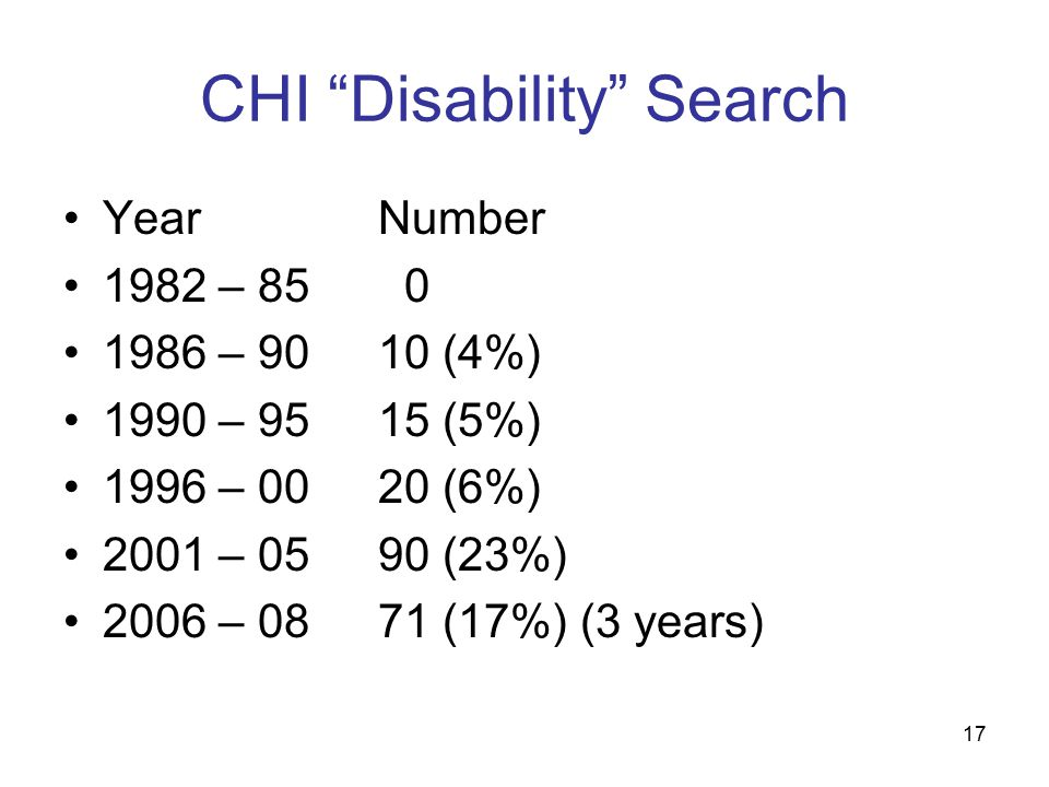 17 CHI Disability Search YearNumber 1982 – 85 0 1986 – 9010 (4%) 1990 – 9515 (5%) 1996 – 00 20 (6%) 2001 – 05 90 (23%) 2006 – 08 71 (17%) (3 years)