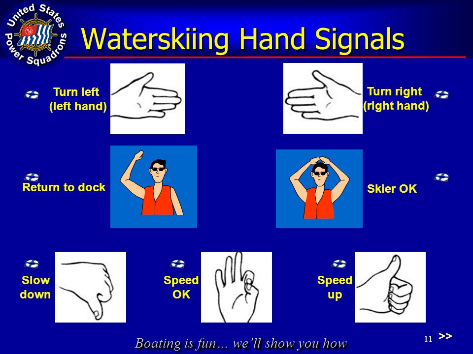 Boating is fun… we'll show you how Waterskiing Hand Signals >> Return to dock Skier OK Turn left (left hand) Turn right (right hand) Slow down Speed OK Speed up 11
