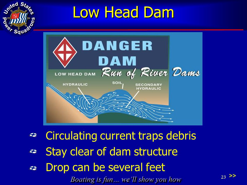 Boating is fun… we'll show you how Circulating current traps debris Stay clear of dam structure Drop can be several feet Low Head Dam >> 23
