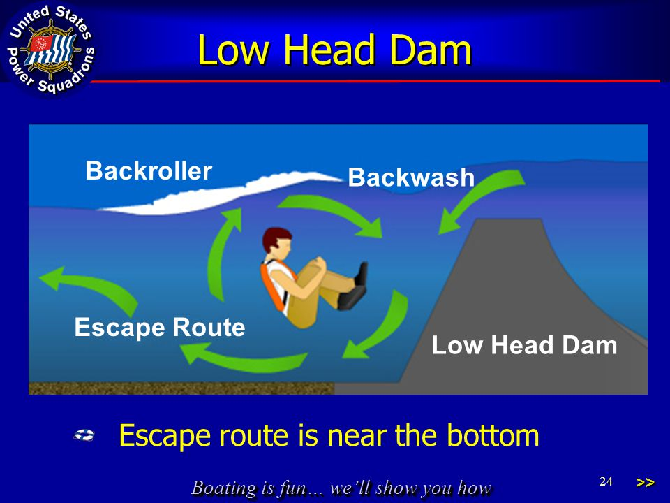 Boating is fun… we'll show you how Low Head Dam Escape Route Backwash Backroller Escape route is near the bottom 24 >>