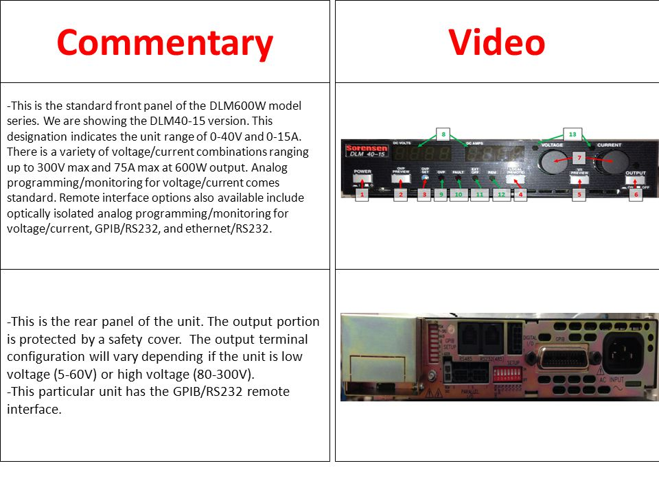 CommentaryVideo -This is the standard front panel of the DLM600W model series.