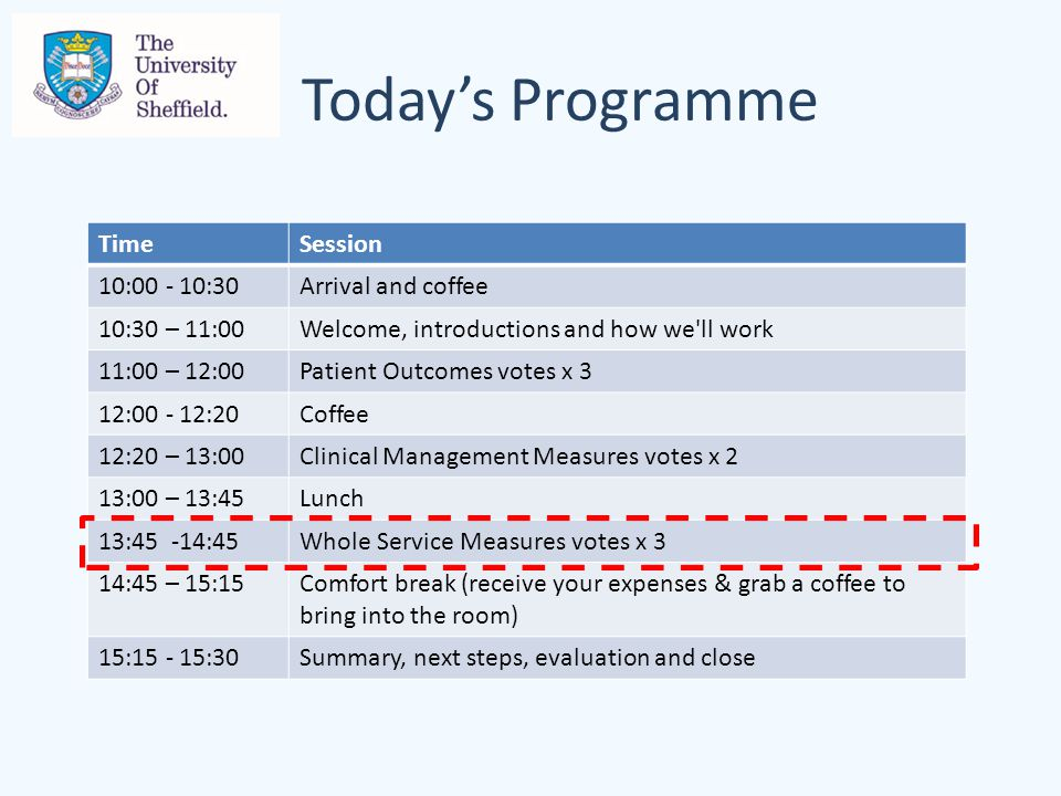 Today's Programme TimeSession 10: :30Arrival and coffee 10:30 – 11:00Welcome, introductions and how we ll work 11:00 – 12:00Patient Outcomes votes x 3 12: :20Coffee 12:20 – 13:00Clinical Management Measures votes x 2 13:00 – 13:45Lunch 13:45 -14:45Whole Service Measures votes x 3 14:45 – 15:15Comfort break (receive your expenses & grab a coffee to bring into the room) 15: :30Summary, next steps, evaluation and close