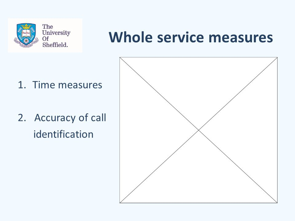 Whole service measures 1.Time measures 2. Accuracy of call identification